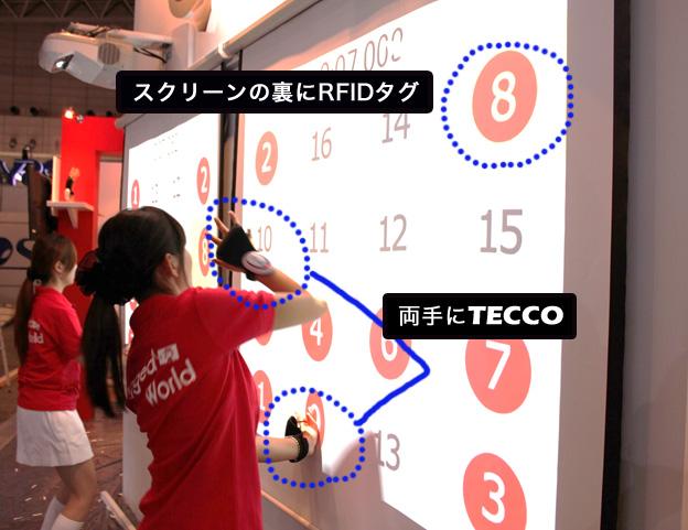 スクリーンに表示される1から16までの数字。その裏にRFIDタグを設置。挑戦者は両手にRFIDリーダ『TECCO』をつけて、1から16まで順に手をかざします!